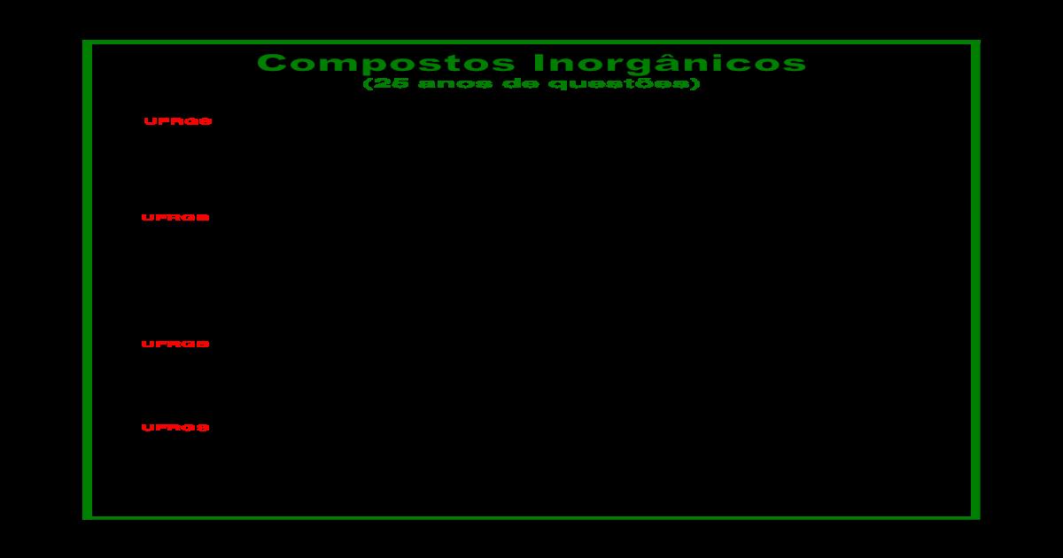 Quimica Inorg Ufrgs