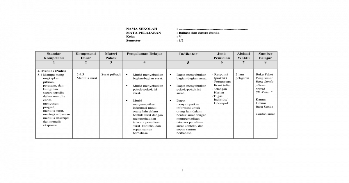 Silabus Bahasa Sunda Kelas 5