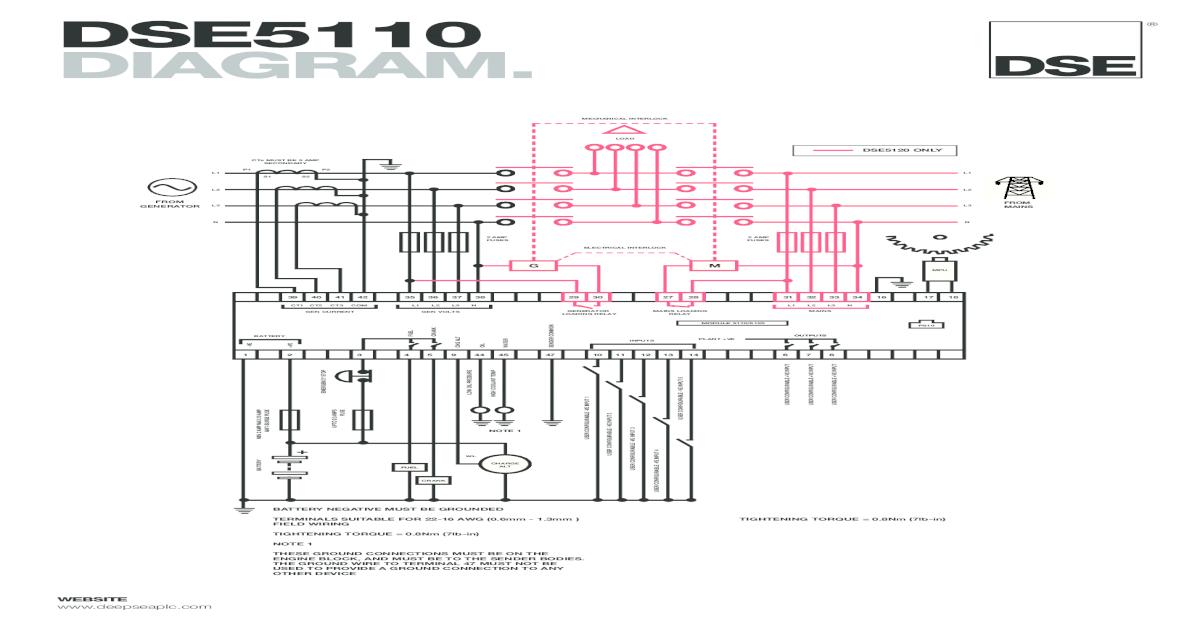 Deep Sea 5110 Diagram