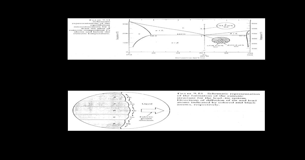 Contoh Soal Diagram Fasa Fe Fe3c - Berbagi Contoh Soal