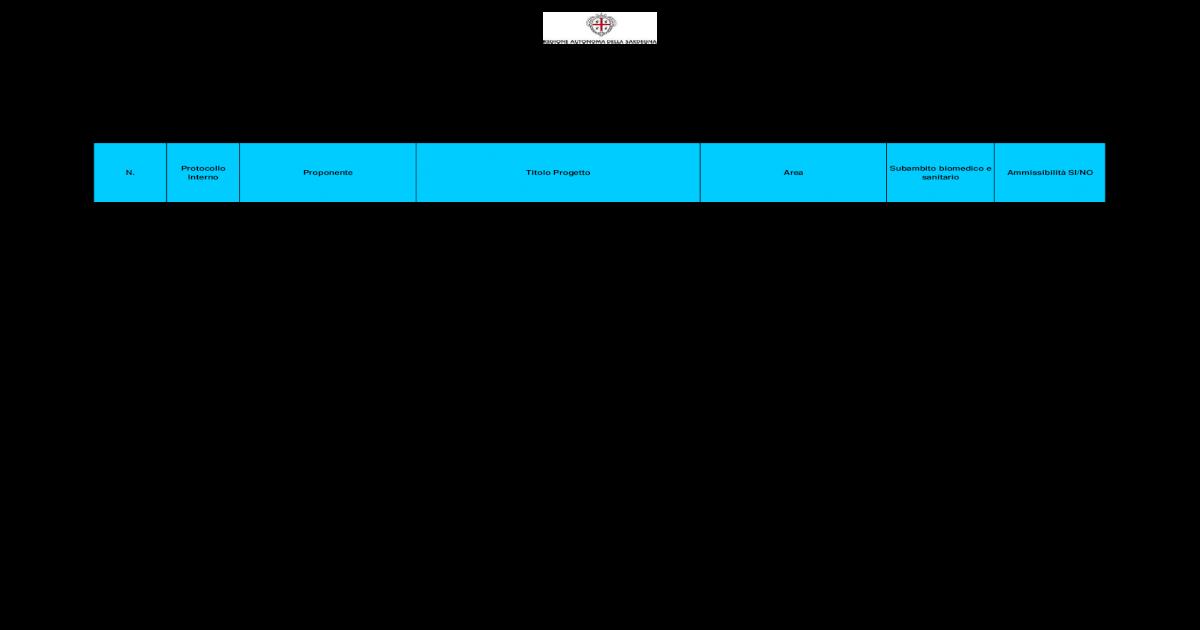Velocità datazione in MPLS