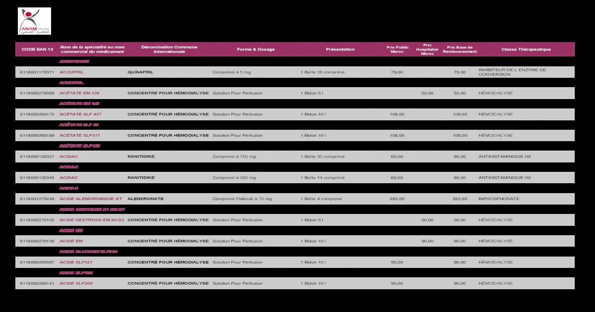 Guide des Mdicaments Remboursables