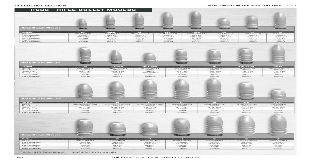 RCBS Cast Bullet Moulds - 2013