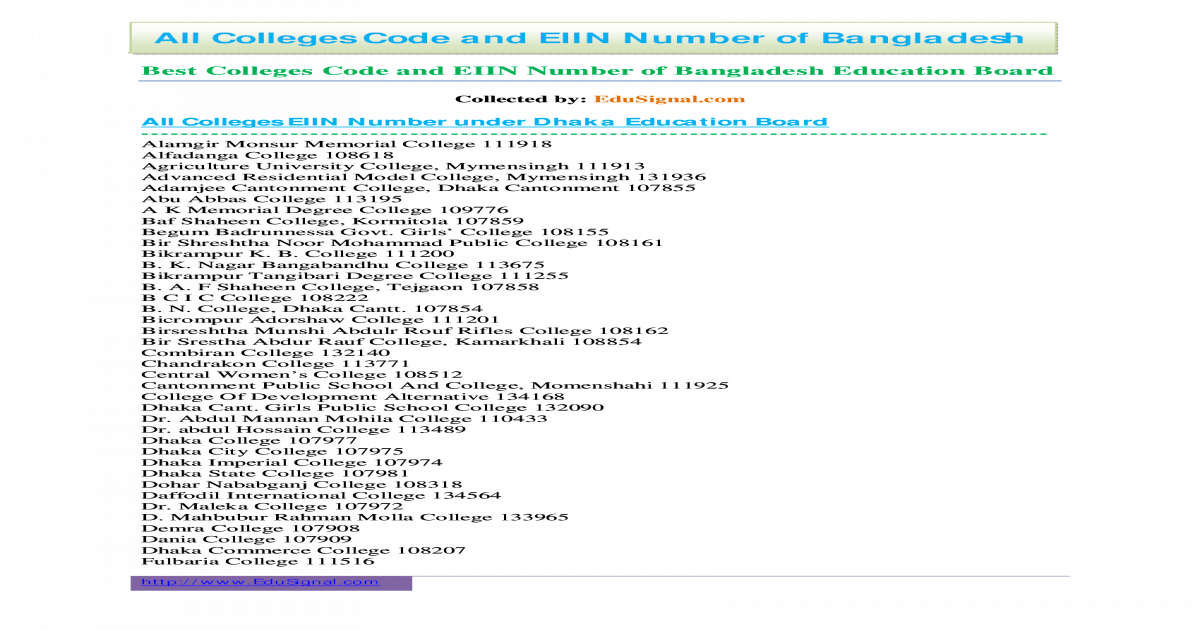Download All Colleges Code and EIIN Number of Colleges Code