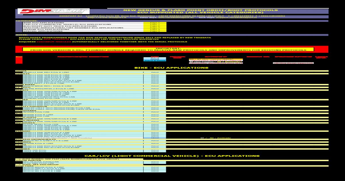 New Genius - ECU application list (rel G-16) xlsx
