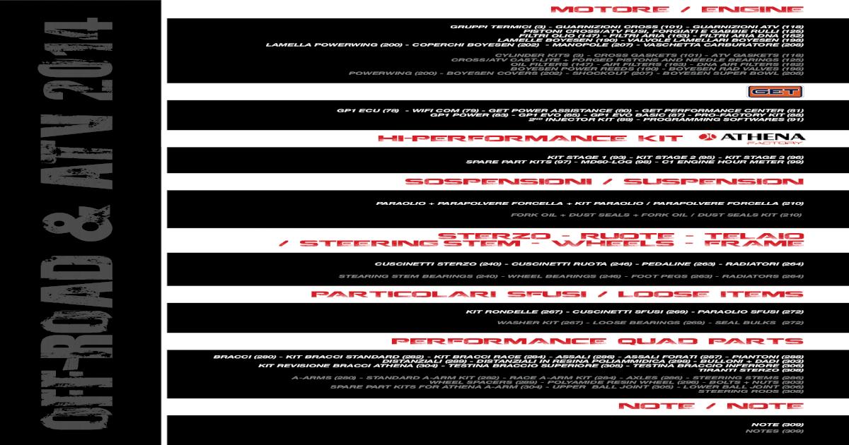 Athena P400270850043 Complete Kit Guarnizioni