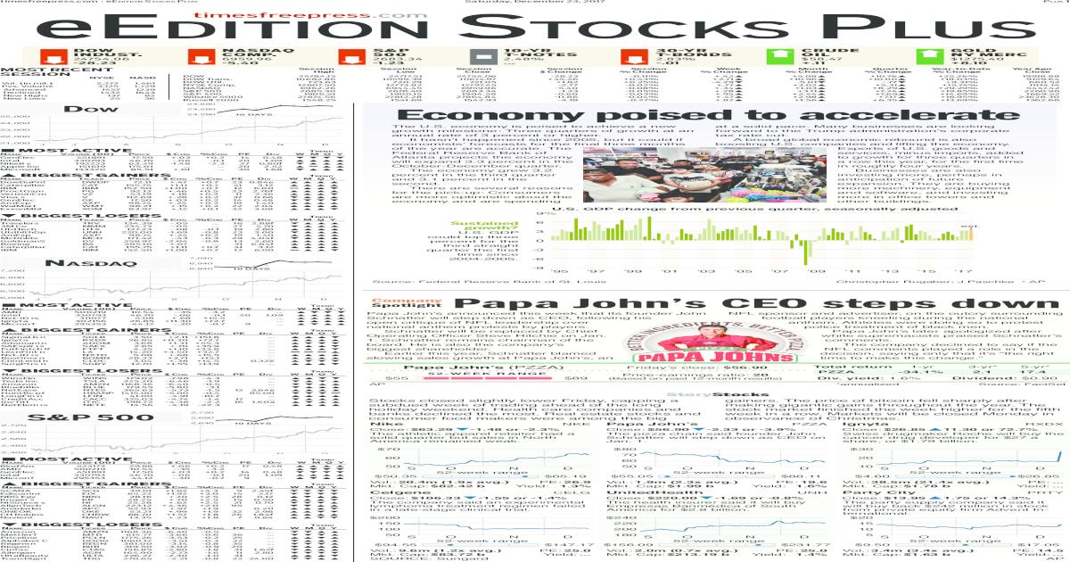 Edition StockS PluS P Saturday    media    Cap: 9 6m (1 2x