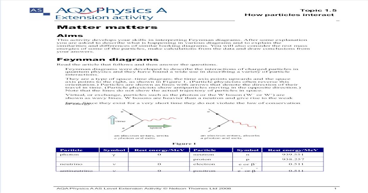 1.5 Feynman Diagrams Worksheet