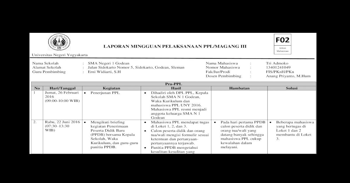 Laporan Mingguan Pelaksanaan Pplmagang Mingguan Pelaksanaan