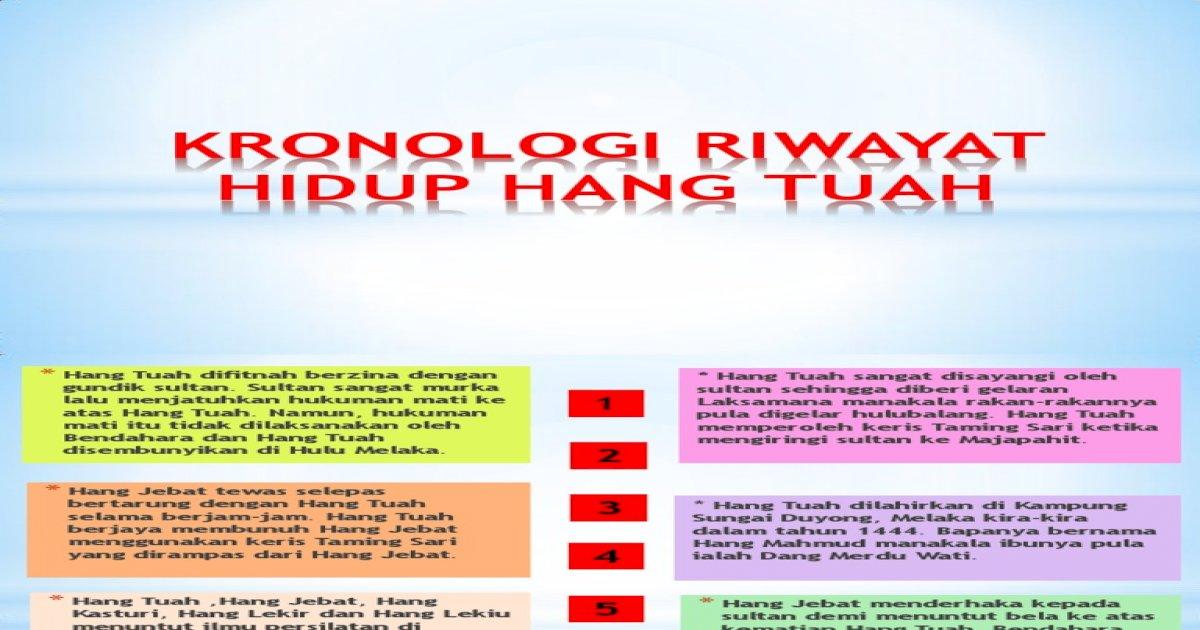 Kronologi Riwayat Hidup Hang Tuah