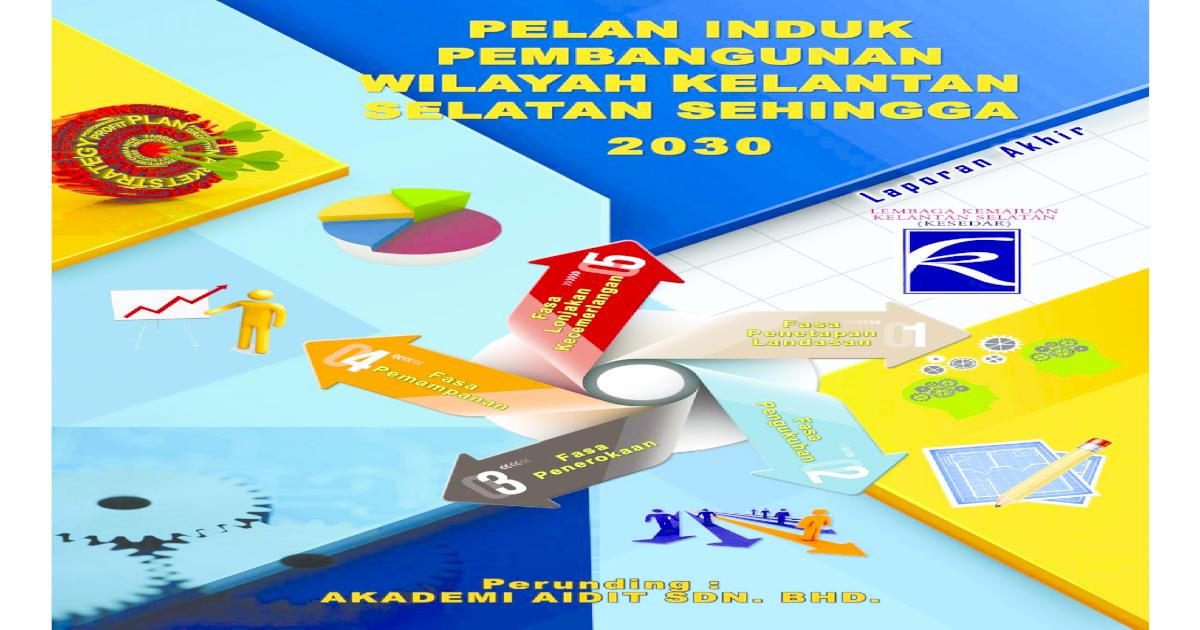 Pelan Induk Pembangunan Wilayah Kelantan Selatan Sehingga 2030