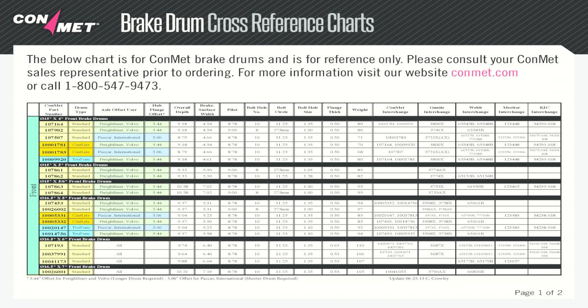 Brake Drum Cross Reference Charts