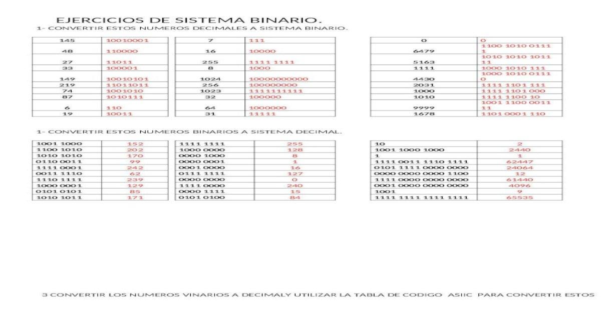 Binarios del 1 al 1000