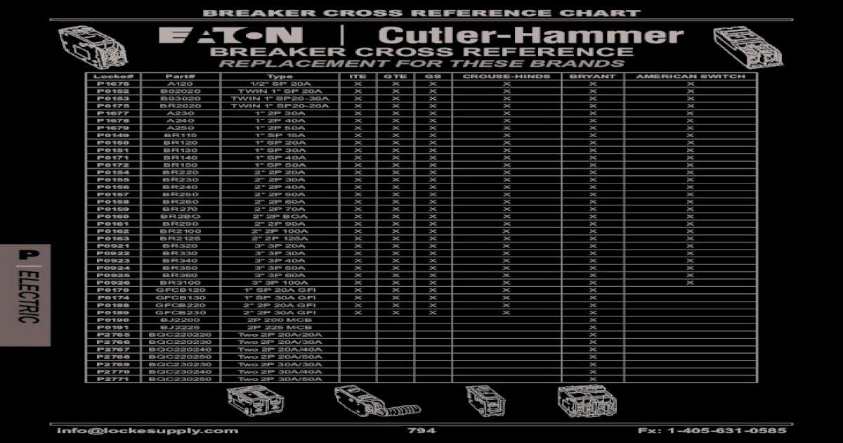 BRYANT BR-150 CIRCUIT BREAKER 1 POLE 50 AMP 120//240 VAC  BR150