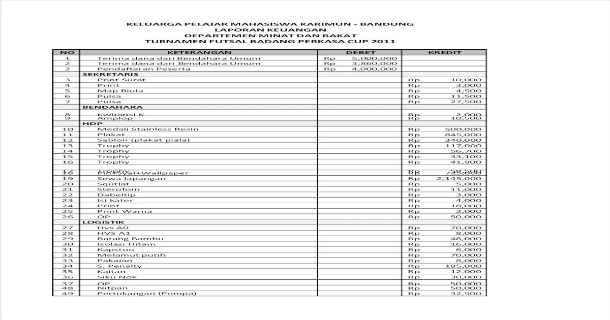 Laporan Keuangan Kegiatan Kpmk Bdg Turnamen Futsal Badang
