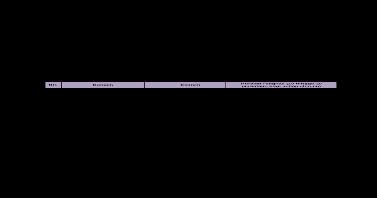 Borang Kategori 1a Guru Edit