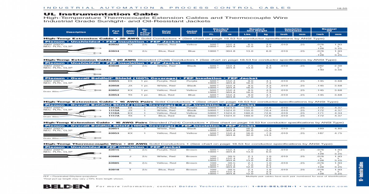 National Steel Rule 100' Feet .970 4 PT CB Euro Cut 66 x 90 24.64 x 1.42 mm NEW