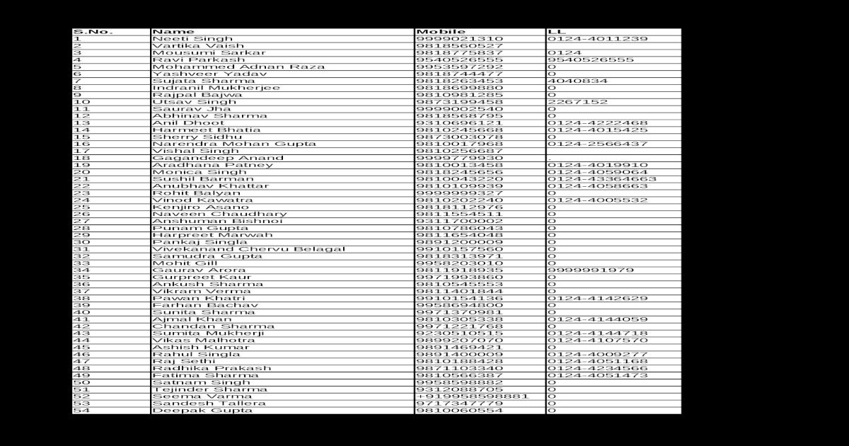 HNI'S Data