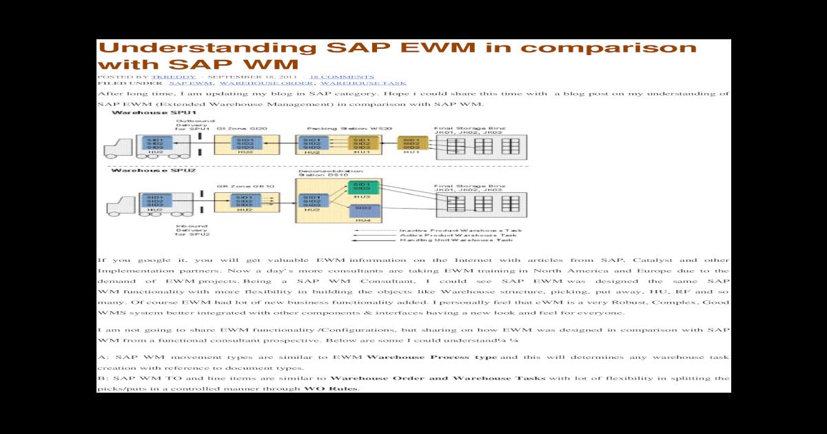 Understanding SAP EWM in Comparison With SAP