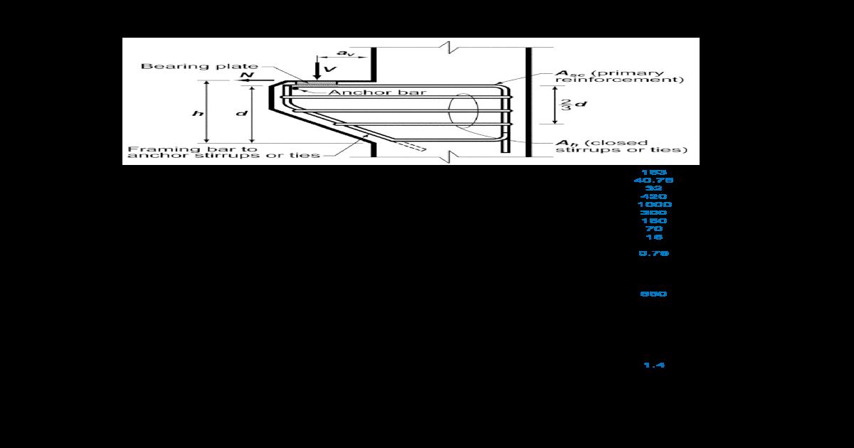 Corbel design - ACI 318 pdf