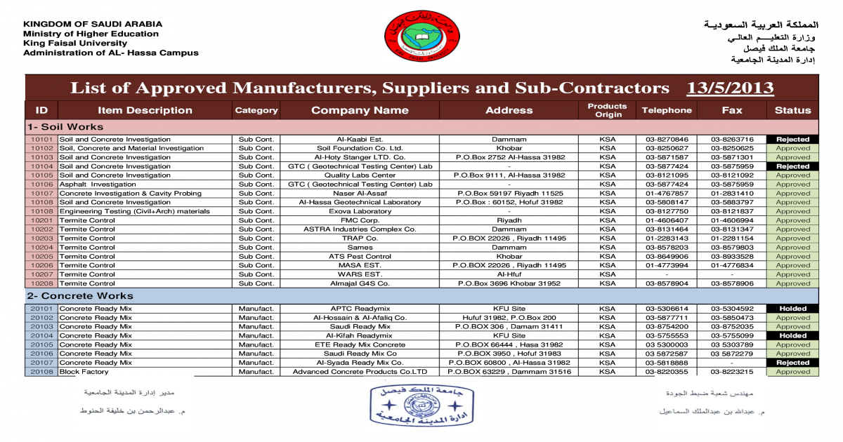 List of Suppliers in KSA
