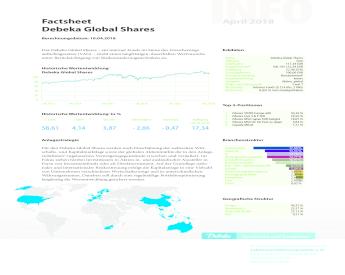 debeka global shares